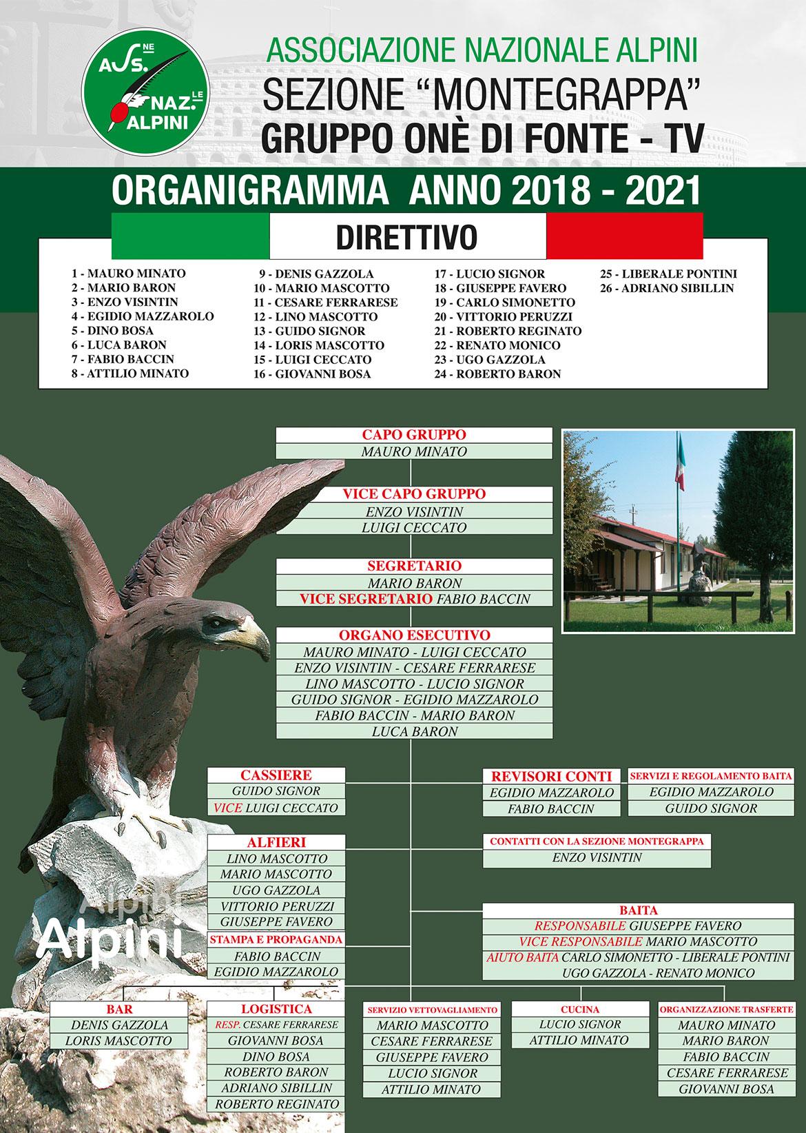GRUPPO ALPINI ONè DI FONTE edeb04d5b142